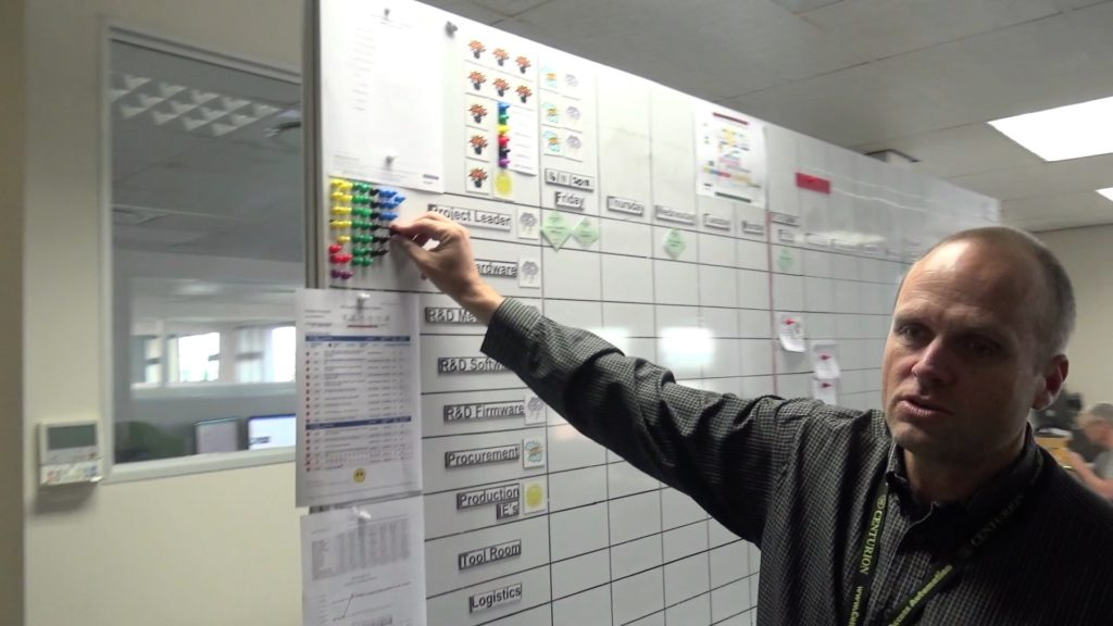 synchro board gestione lean-agile di progetto arvenys consulting group